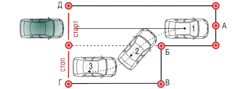 Как сделать паралельную парковку